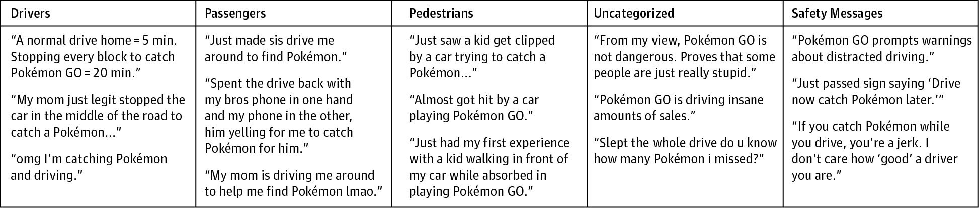 Pokmon go players cant resist playing while driving rosenblum pokemongosampletweets biocorpaavc Image collections