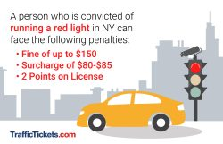 red light tickets infographic