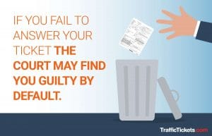 If you fail to answer your ticket the court may find you guilty by default