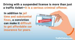 Driving with a suspended license is more than just a traffic ticket graphic